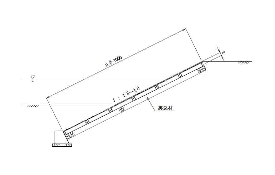 張りブロック|アイケイコンクリート 揖斐川工業 …