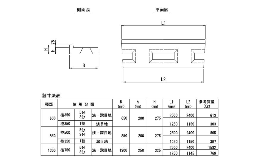 基礎ブロック形状図
